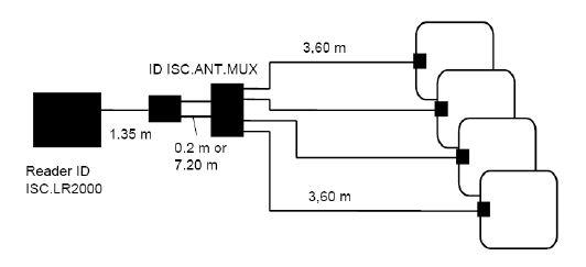 Power Splitter Feig ID ISC.ANT.PS-B +Reader+Mux