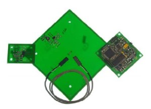 ID CPR.M02.VP/AB-Cx Module Antennas RFID NFC