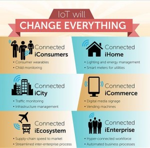 IoT Infografica by IDC