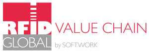 Logo RFID Global by Softwork - RFID Value Chain