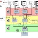 Mux FEIG HF: quali sono le lunghezze corrette dei cavi